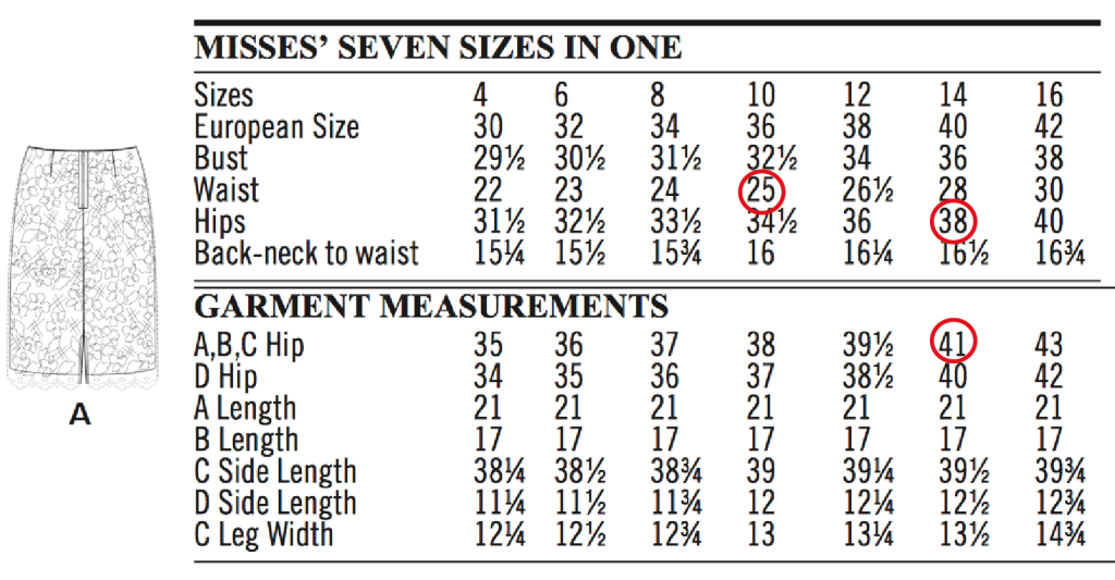 Clothing bust, waist and hip measurements in inches, with conversions to cm for UK dress sizes, including all the common dress sizes from 8 through to 18 (8, 10, 12, 14, 16, 18). These sizes are also used in Australia and New Zealand.