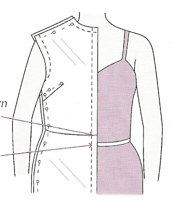 How to get a good fit when dressmaking- tissue fitting